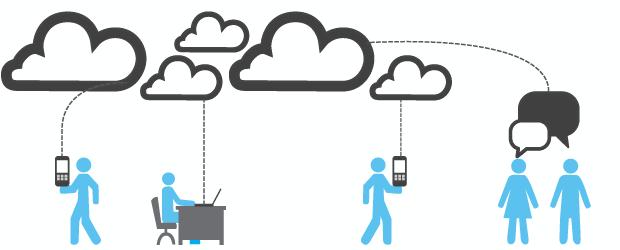 EPM Cloud Benefits - Collaboration